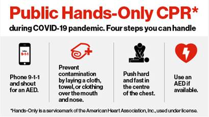 Hands on CPR steps: 1. call 9-1-1, 2. push hard on chest if performing CPR and 3. use an AED if available.