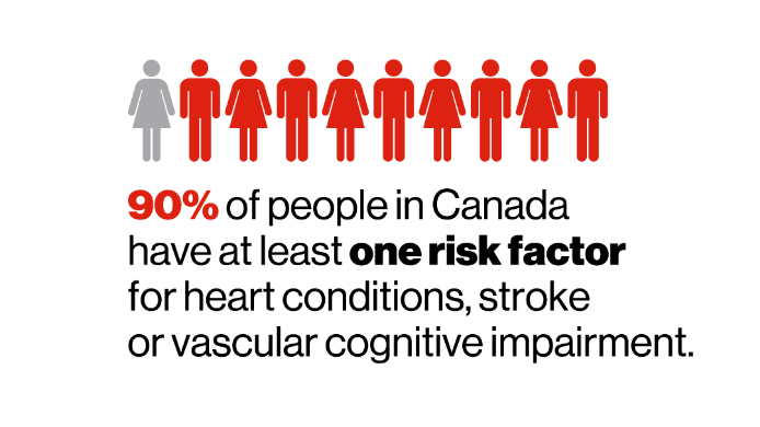 Risk factor infographic